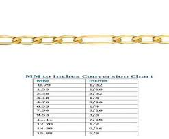 Necklace Thickness Chart 18 Gauge Wire Diameter In Inches Best Necklace Thickness