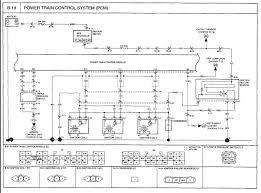 2005 kia sedona engine diagram fresh repair guides wiring diagrams 2005 kia sedona wiring schematic at 2005 Kia Sedona Wiring Diagram