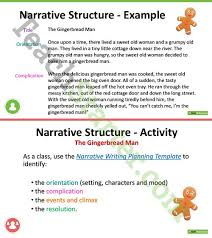 Imagined Narrative Lesson Plan   Sample