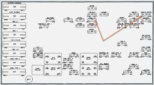 98 saturn fuse box diagram search for wiring diagrams \u2022 1997 Saturn Fuse Box Diagram at 2003 Saturn Ion Fuse Box Diagram