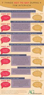 7 Things Not To Say During An Interview There Are Plenty Of