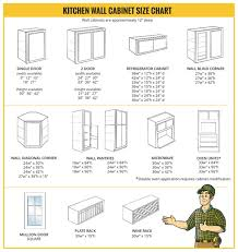 cabinet size charts