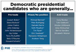 Democratic Candidate Comparison Chart Where 2020 Democratic Presidential Candidates Stand On Trade