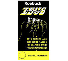 What Is A Zeus Chart Zeus Chart Workshop Data Book Drill Sizes And Decimal Equivalents Details Of All Popular Threads Tapping And Clearance Drills Etc