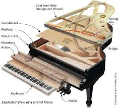 labelled diagram grand piano google search piano labelled diagram grand piano google search