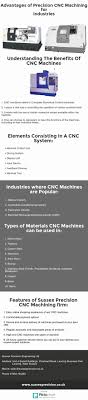Cnc Operator Job Descriptions Lovely 10 Best Infographics About Jjc ...