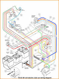 Valuable ingersoll rand club car wiring diagram club car schematics wiring diagram