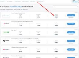 Which Lender Has The Lowest Home Loan Interest Rate