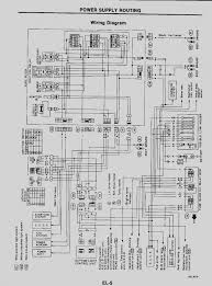 34 super electrical wiring diagrams explained mommynotesblogs automotive wiring diagrams explained electrical wiring diagrams explained inspirational understanding electricity and wiring diagrams for hvac r