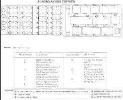 190d fusebox mercedes benz forum