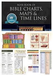 Rose Book Of Bible Charts Maps And Timelines Rose Book Of Bible Charts Maps And Time Lines Super For