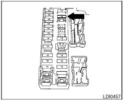 rogue fuse box b7l preistastisch de \u2022 2015 Nissan Rogue Power Window Fuse Box Diagram at 2015 Nissan Rogue Fuse Box Diagram
