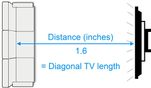 TV-Buying-Guide-Measure-Distance-Sofa-TV