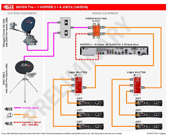 wiring for directv whole house dvr diagram electrical circuit direct wiring for directv whole house dvr diagram electrical circuit direct tv wiring diagram sample pdf direct