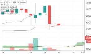 Mining Chart Bitcoin Mining Game Online Bitcoin 24 Hour Chart Web Prime