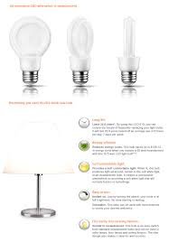 philips slimstyle led light bulb features
