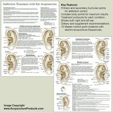 Smoking Cessation Weight Loss Ear Acupuncture Points Chart