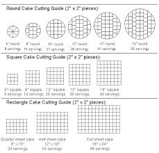 Cake Size And Price Chart Rectangular Cake Pan Sizes Slice Serving Chart Pans Size