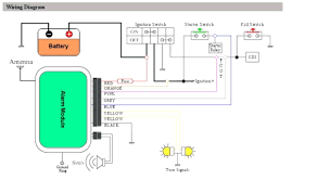 gm remote starter wiring wiring library diagram h7 remote start wiring diagram at Command Start Wiring Diagram