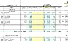 Cycle Count Excel Template Variance Analysis Report Template Cycle Count Excel Template Report
