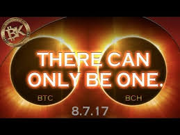 Bitcoin Cash Vs Bitcoin Price Chart Bitcoin Cash Vs Bitcoin Price Chart
