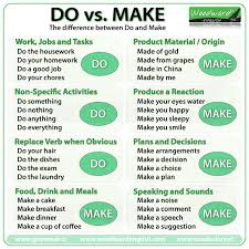 Do Vs Make The Difference Between Do And Make In English