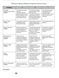 Compare Contrast Essay Rubric Writing An Essay For Your College Application Informational