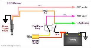 similiar ka24de tps wiring diagram keywords wiring diagram throttle position sensor problems s13 ka24de wiring