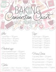 Printable Conversion Chart Free Printable Baking Conversion Charts The Cottage Market