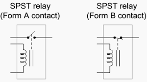 an overview of control ice cube relays eep spst relay forms a and b contact