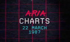 Australian Music Charts 1966 Aria Charts Throwback 22 March 1987 Aria Charts