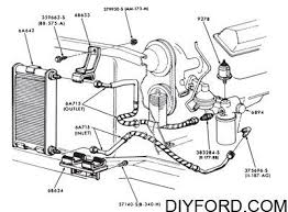 460 ford engine oil passage diagram wiring diagram for you • oiling system interchange for big block ford engines 460 ford motorhome wiring diagrams 1997 ford 460