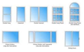 window replacement cost. Exellent Replacement 1 Type Of Window Or Glass Door And Replacement Cost