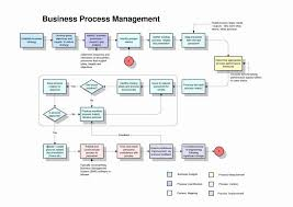 excel flow chart free gantt chart excel 2007 template download with excel process