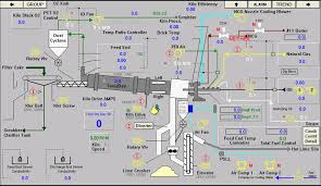 Everything You Need To Know About Kiln Operating And Control