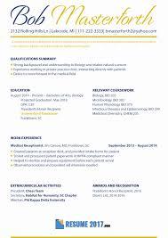 Sample Email Recruiting Volunteers Professional Resume Templates