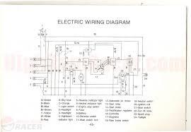 chinese atv wiring harness diagram dolgular com howhit 150cc wiring diagram at Hammerhead Gt 150 Wiring Diagram