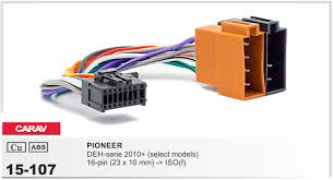 ouku double din wiring harness ouku image wiring radio wiring harness product radio wiring diagrams on ouku double din wiring harness