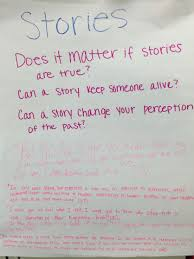 on the rainy river essay on the rainy river by tim o brien summary  the things they carried room then annotate the excerpt thoroughly you ll bring this to class rainy day essay