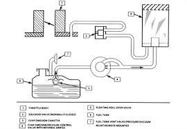 related topics  random misfire/excessive fuel consumption � 1988 chevy s10  blazer