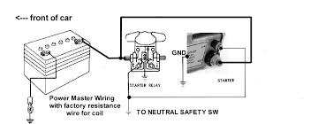 powermaster starter wiring diagram wiring solutions Painless Wiring Harness Diagram powermaster starter wiring diagram solutions