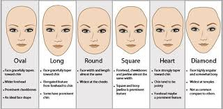 How To Find Your Hairstyle get the cut that suits your face shape architeqt salon and gallery 4781 by stevesalt.us