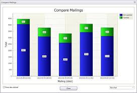 Samlogic Multimailer Comparison Of Newsletter Campaigns