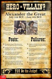 new for spring teacher s discovery alexander the great hero or villain mini poster