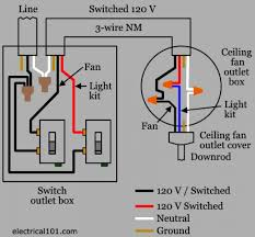 wiring diagram for light switch and fan the wiring diagram ceiling fan switch wiring electrical 101 wiring diagram