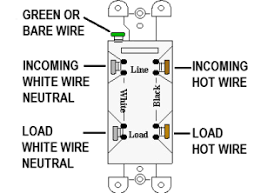 ground fault wiring diagram gfci breaker wiring diagram wiring Wiring Diagram For Gfi Outlet gfci outlet keeps tripping, no power and won't work ground fault wiring diagram wiring diagram for gfci outlet