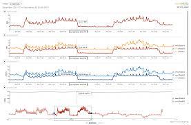 monitoring ge kv2c meters click