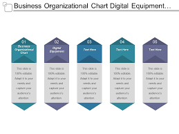 Digital Org Chart Business Organizational Chart Digital Equipment