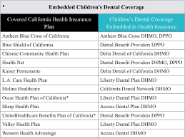 Covered California 2018 Income Chart Covered California Childrens Dental Insurance Embedded