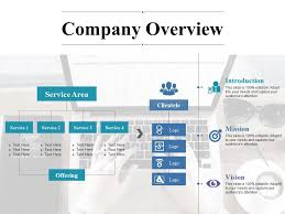 Company Overview Templates Company Overview Presentation Portfolio Powerpoint